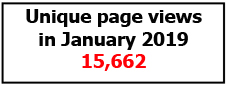 15,662 Unique page views in January 2019
