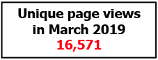 Unique page views March 2019