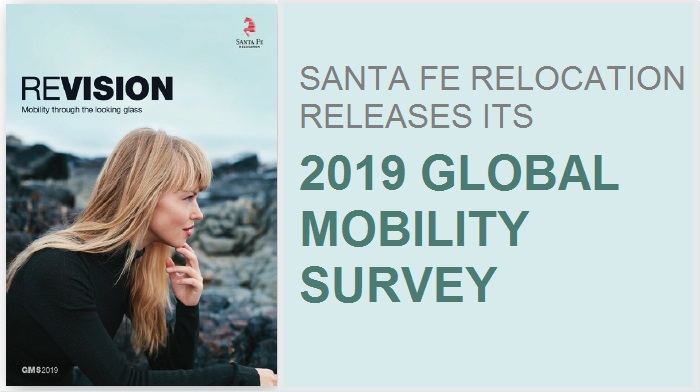 Santa Fe 2019 Global Mobility Survey