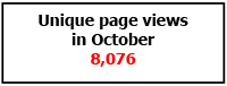 Unique page views October 2018
