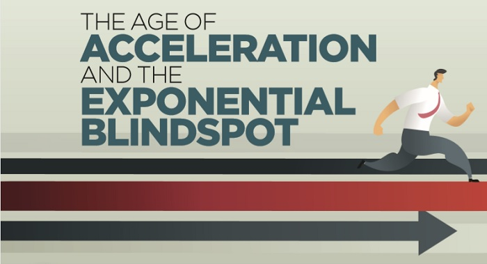 the-age-of-acceleration-and-the-exponential-blindspot
